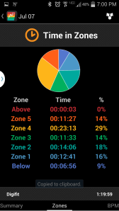 Heart Rate Zones (Pie Chart)